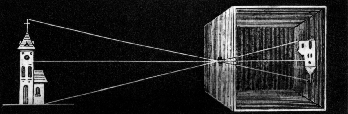 Make: Pinhole Camera